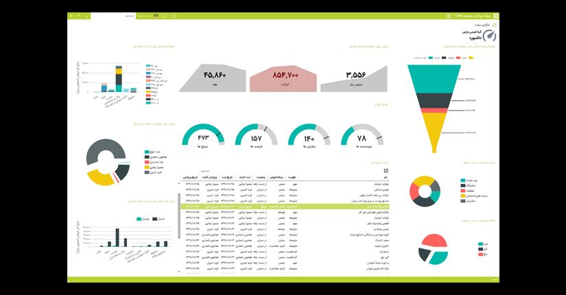 داشبورد مدیریتی نرم افزار مدیریت ارتباط با مشتری CRM